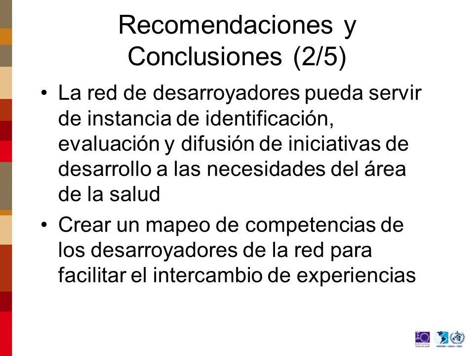 Recomendaciones y Conclusiones (2/5) La red de desarroyadores pueda servir de instancia de identificación, evaluación y difusión de iniciativas de desarrollo a las necesidades del área de la salud Crear un mapeo de competencias de los desarroyadores de la red para facilitar el intercambio de experiencias