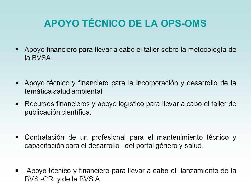 APOYO TÉCNICO DE LA OPS-OMS Apoyo financiero para llevar a cabo el taller sobre la metodología de la BVSA. Apoyo técnico y financiero para la incorpor