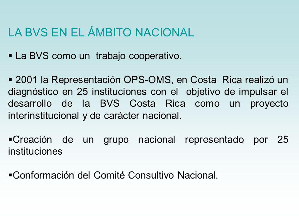 LA BVS EN EL ÁMBITO NACIONAL La BVS como un trabajo cooperativo. 2001 la Representación OPS-OMS, en Costa Rica realizó un diagnóstico en 25 institucio