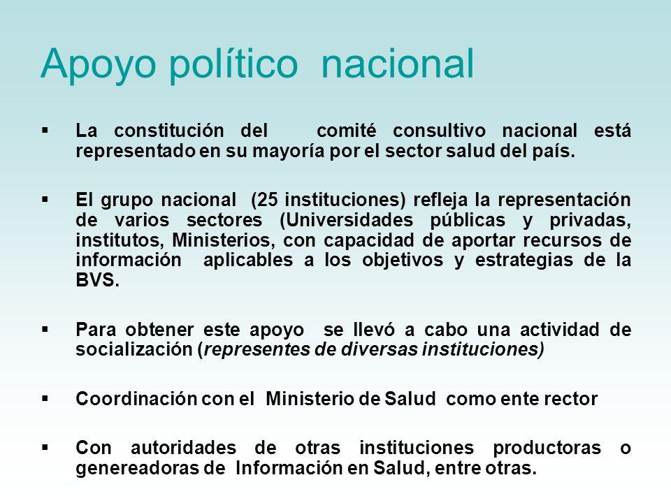 Apoyo político nacional La constitución del comité consultivo nacional está representado en su mayoría por el sector salud del país. El grupo nacional