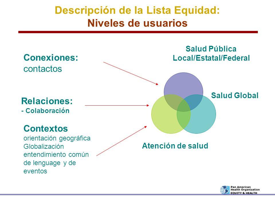 Descripción de la Lista Equidad: Niveles de usuarios Salud Pública Local/Estatal/Federal Atención de salud Salud Global Conexiones: contactos Relacion