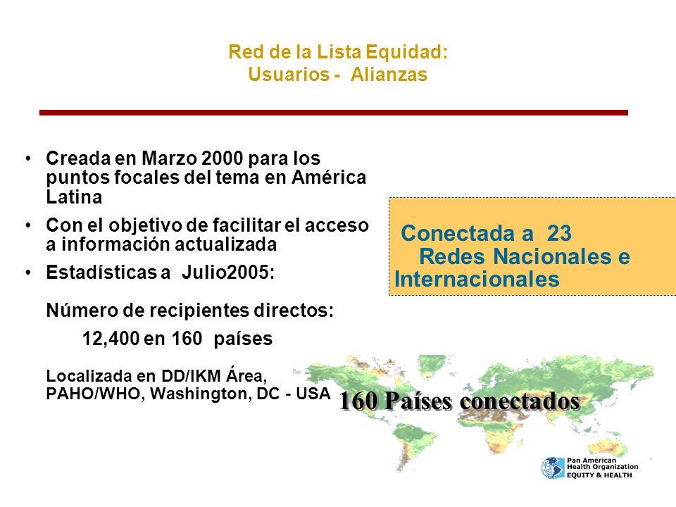 Red de la Lista Equidad: Usuarios - Alianzas Creada en Marzo 2000 para los puntos focales del tema en América Latina Con el objetivo de facilitar el a