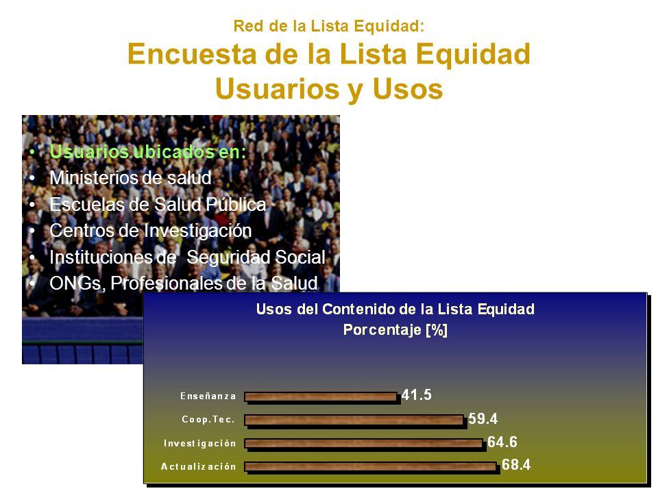 Red de la Lista Equidad: Encuesta de la Lista Equidad Usuarios y Usos Usuarios ubicados en: Ministerios de salud Escuelas de Salud Pública Centros de