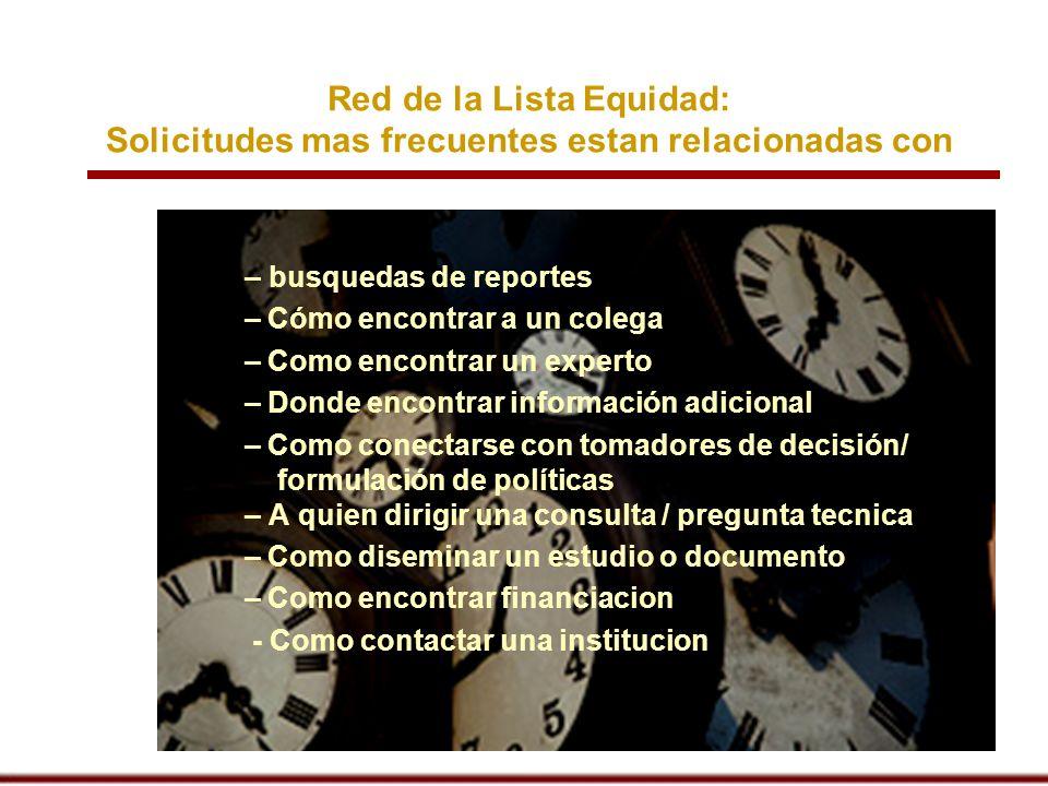 Red de la Lista Equidad: Solicitudes mas frecuentes estan relacionadas con – busquedas de reportes – Cómo encontrar a un colega – Como encontrar un ex