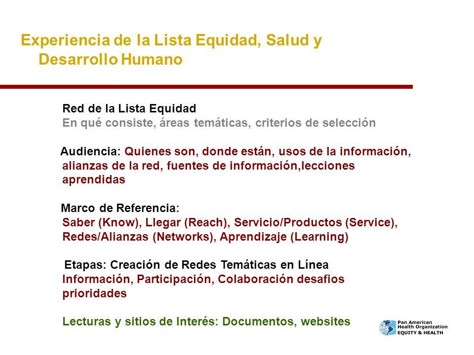 Experiencia de la Lista Equidad, Salud y Desarrollo Humano Red de la Lista Equidad En qué consiste, áreas temáticas, criterios de selección Audiencia:
