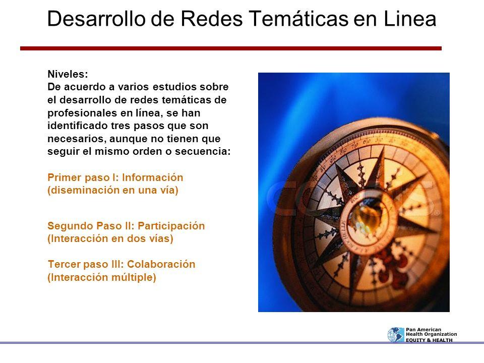 Desarrollo de Redes Temáticas en Linea Niveles: De acuerdo a varios estudios sobre el desarrollo de redes temáticas de profesionales en línea, se han