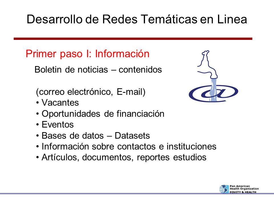 Desarrollo de Redes Temáticas en Linea Primer paso I: Información Boletin de noticias – contenidos (correo electrónico, E-mail) Vacantes Oportunidades