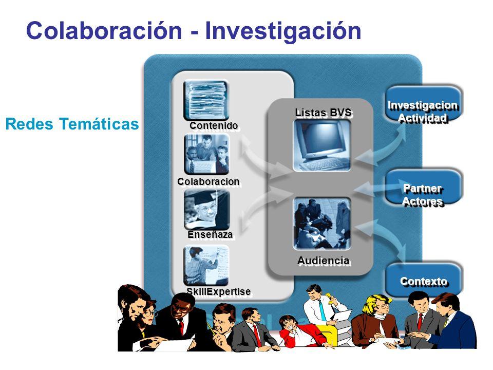 ContenidoContenido ColaboracionColaboracion EnseñazaEnseñaza SkillExpertiseSkillExpertise Listas BVS AudienciaAudiencia Investigacion Actividad Partne