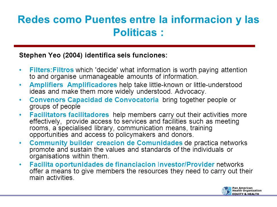 Redes como Puentes entre la informacion y las Politicas : Stephen Yeo (2004) identifica seis funciones: Filters:Filtros which 'decide' what informatio