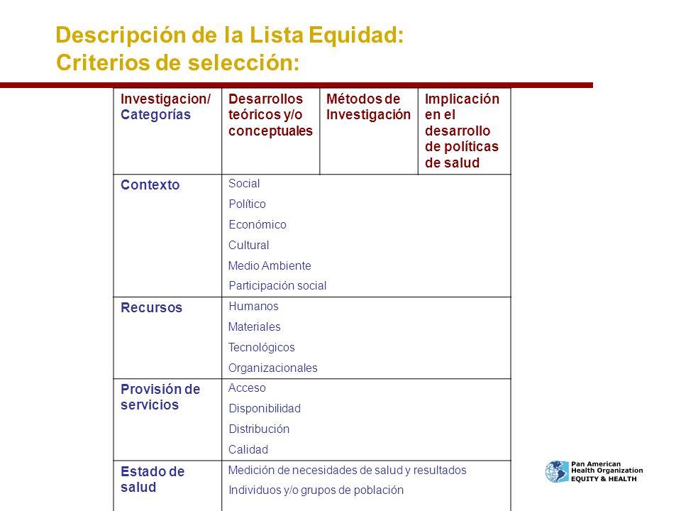 Descripción de la Lista Equidad: Criterios de selección: Investigacion/ Categorías Desarrollos teóricos y/o conceptuales Métodos de Investigación Impl