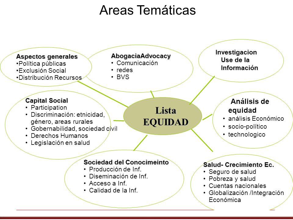 Areas Temáticas Lista EQUIDAD Salud- Crecimiento Ec. Seguro de salud Pobreza y salud Cuentas nacionales Globalización /Integración Económica Investiga