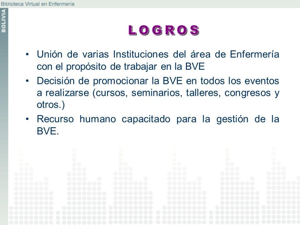 Unión de varias Instituciones del área de Enfermería con el propósito de trabajar en la BVE Decisión de promocionar la BVE en todos los eventos a real