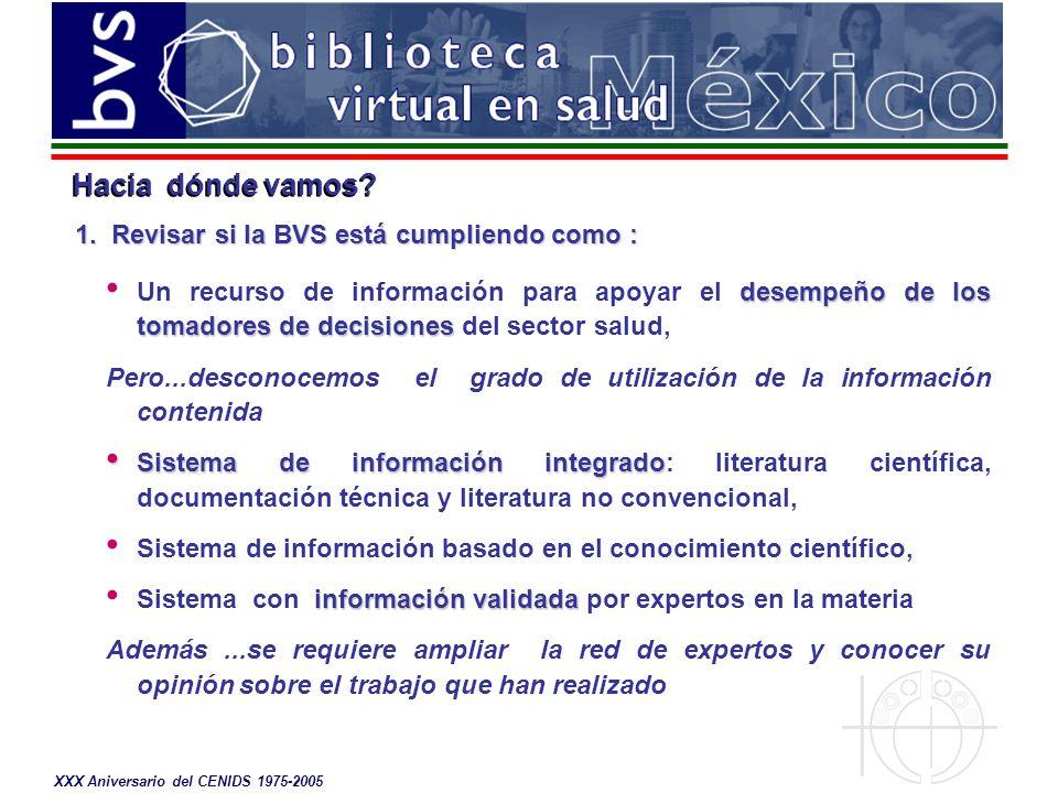 XXX Aniversario del CENIDS 1975-2005 Hacia dónde vamos.