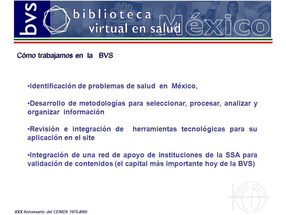 XXX Aniversario del CENIDS 1975-2005 Cómo trabajamos en la BVS Identificación de problemas de salud en México, Desarrollo de metodologías para seleccionar, procesar, analizar y organizar información Revisión e integración de herramientas tecnológicas para su aplicación en el site Integración de una red de apoyo de instituciones de la SSA para validación de contenidos (el capital más importante hoy de la BVS)