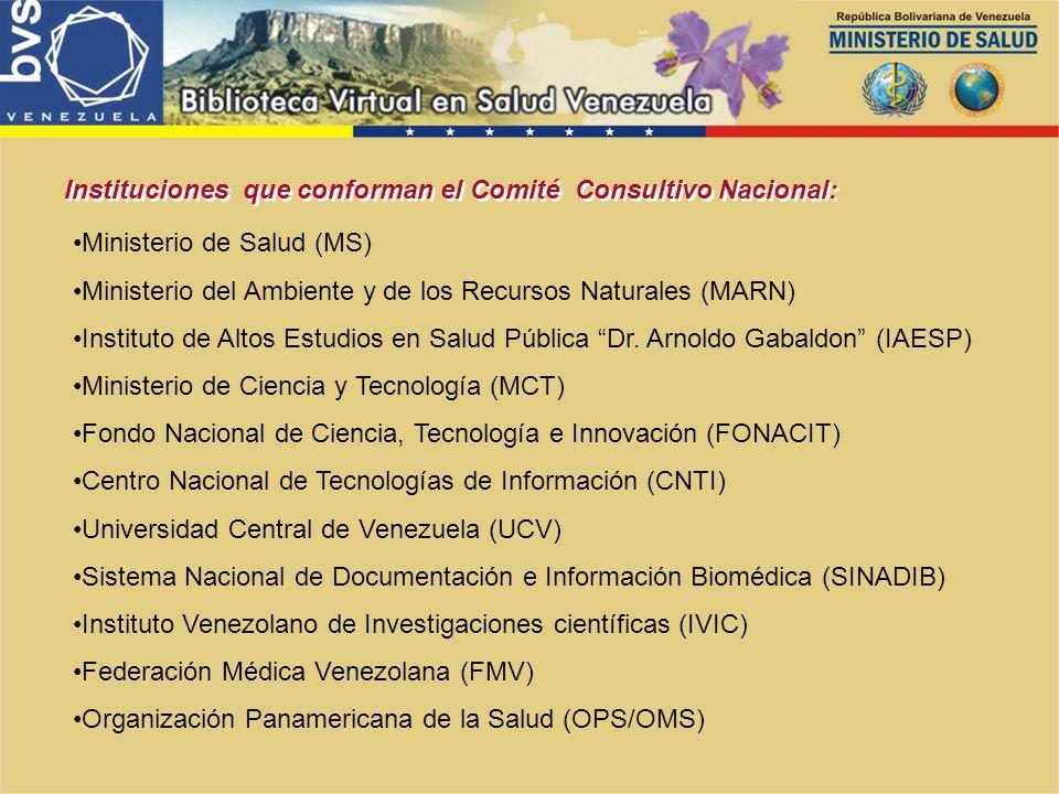 Ministerio de Salud (MS) Ministerio del Ambiente y de los Recursos Naturales (MARN) Instituto de Altos Estudios en Salud Pública Dr.