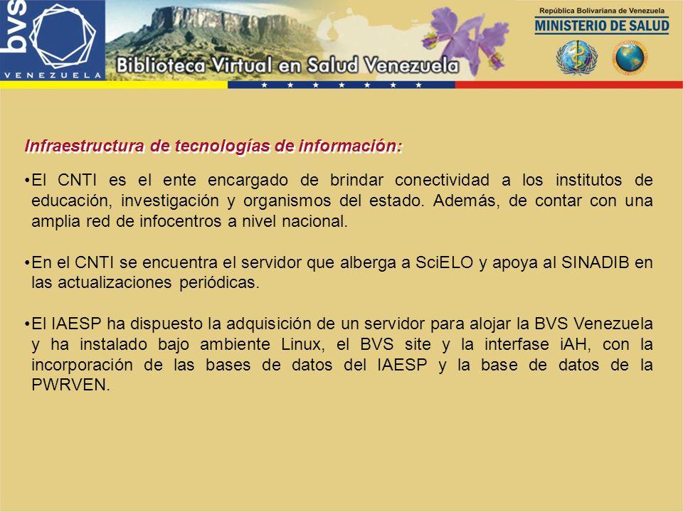 Infraestructura de tecnologías de información: El CNTI es el ente encargado de brindar conectividad a los institutos de educación, investigación y organismos del estado.