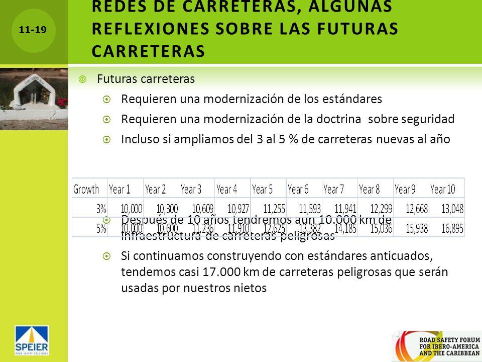 11-19 REDES DE CARRETERAS, ALGUNAS REFLEXIONES SOBRE LAS FUTURAS CARRETERAS Futuras carreteras Requieren una modernización de los estándares Requieren