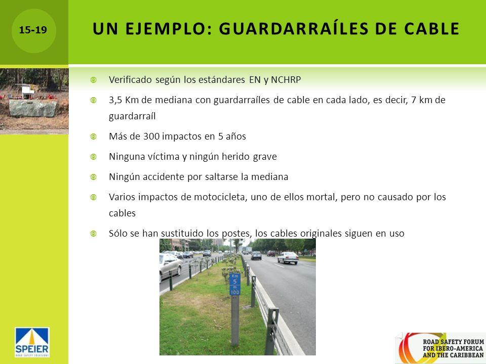 15-19 UN EJEMPLO: GUARDARRAÍLES DE CABLE Verificado según los estándares EN y NCHRP 3,5 Km de mediana con guardarraíles de cable en cada lado, es deci