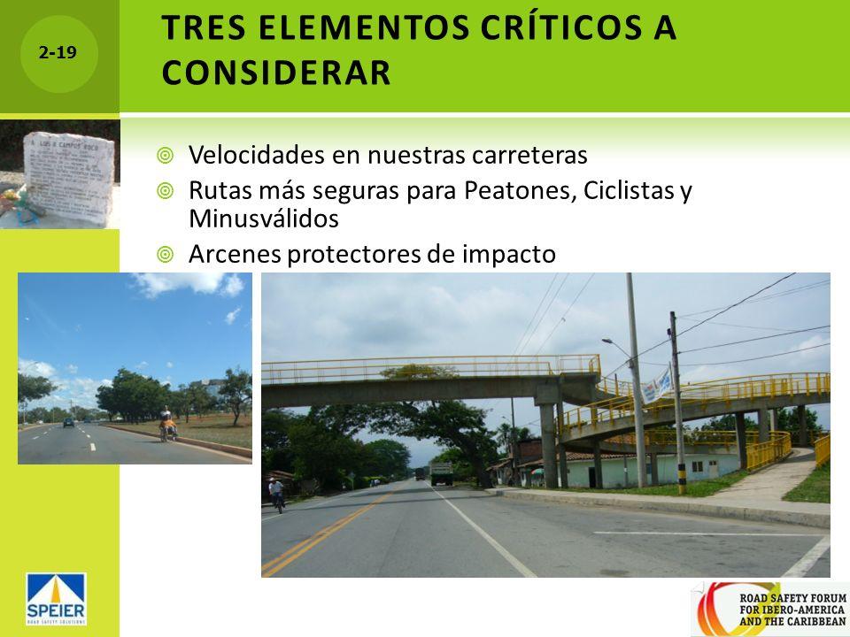 2-19 TRES ELEMENTOS CRÍTICOS A CONSIDERAR Velocidades en nuestras carreteras Rutas más seguras para Peatones, Ciclistas y Minusválidos Arcenes protect