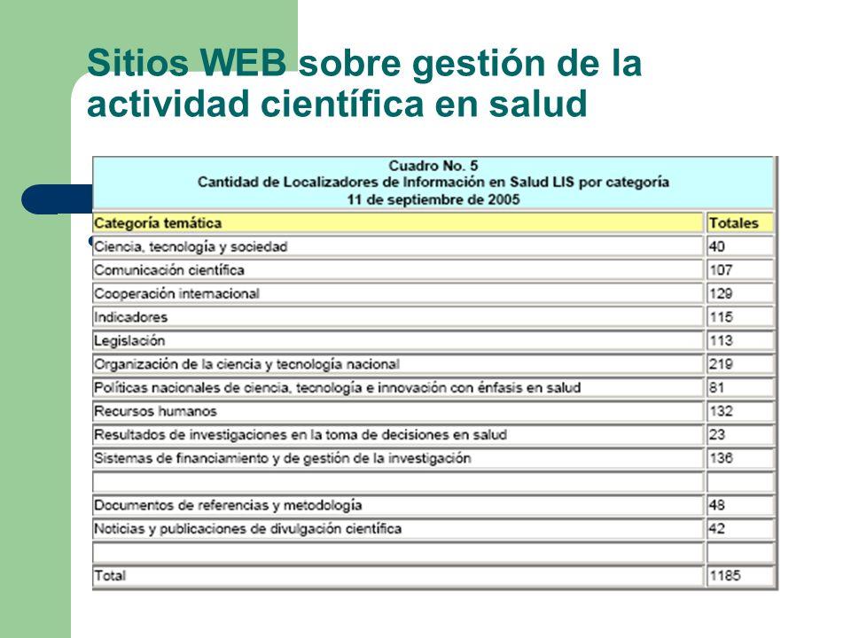 Sitios WEB sobre gestión de la actividad científica en salud.