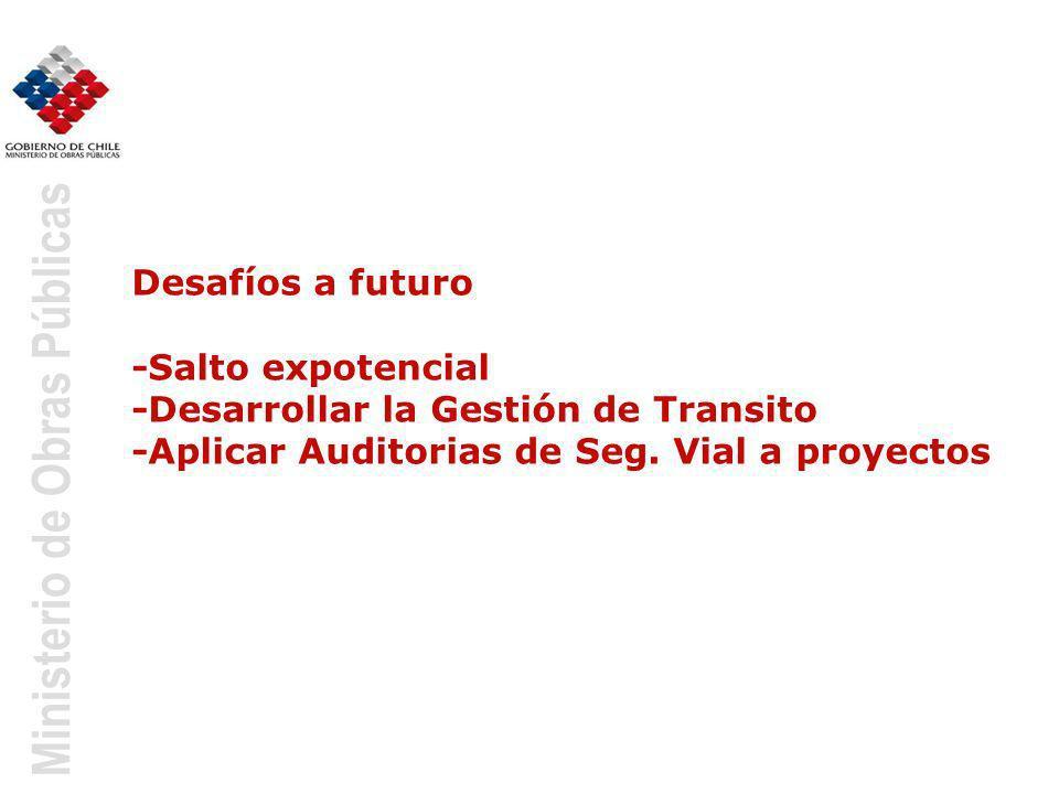 Ministerio de Obras Públicas Desafíos a futuro -Salto expotencial -Desarrollar la Gestión de Transito -Aplicar Auditorias de Seg. Vial a proyectos