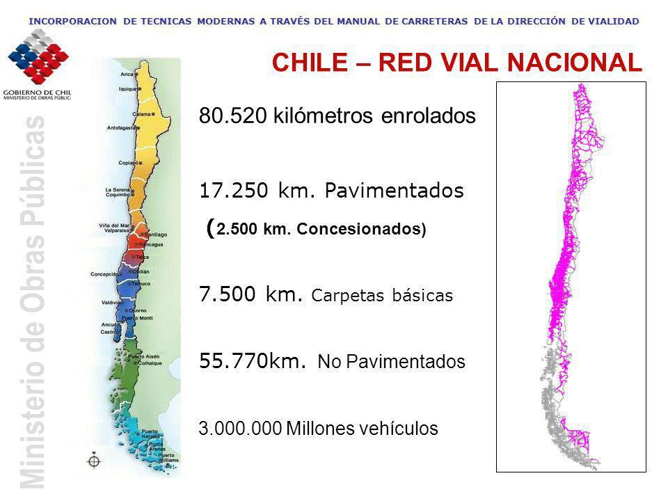 Ministerio de Obras Públicas 80.520 kilómetros enrolados 17.250 km. Pavimentados ( 2.500 km. Concesionados) 7.500 km. Carpetas básicas 55.770km. No Pa