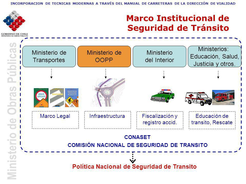 Ministerio de Obras Públicas Marco Institucional de Seguridad de Tránsito INCORPORACION DE TECNICAS MODERNAS A TRAVÉS DEL MANUAL DE CARRETERAS DE LA D