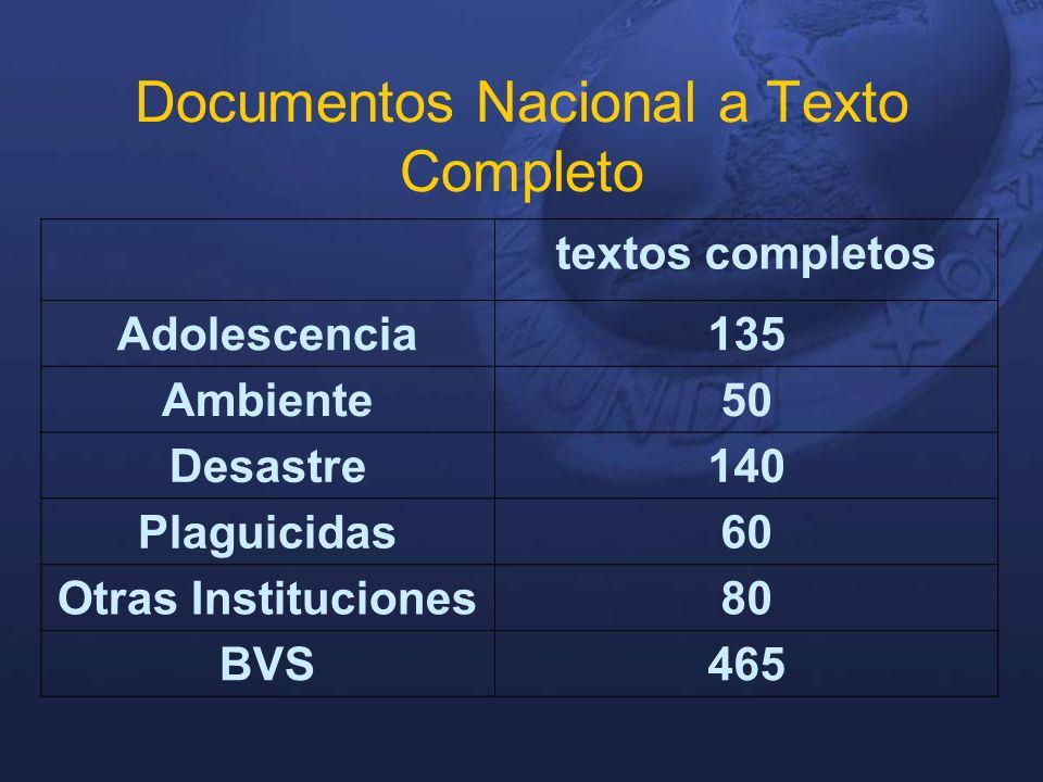 Documentos Nacional a Texto Completo textos completos Adolescencia135 Ambiente50 Desastre140 Plaguicidas60 Otras Instituciones80 BVS465