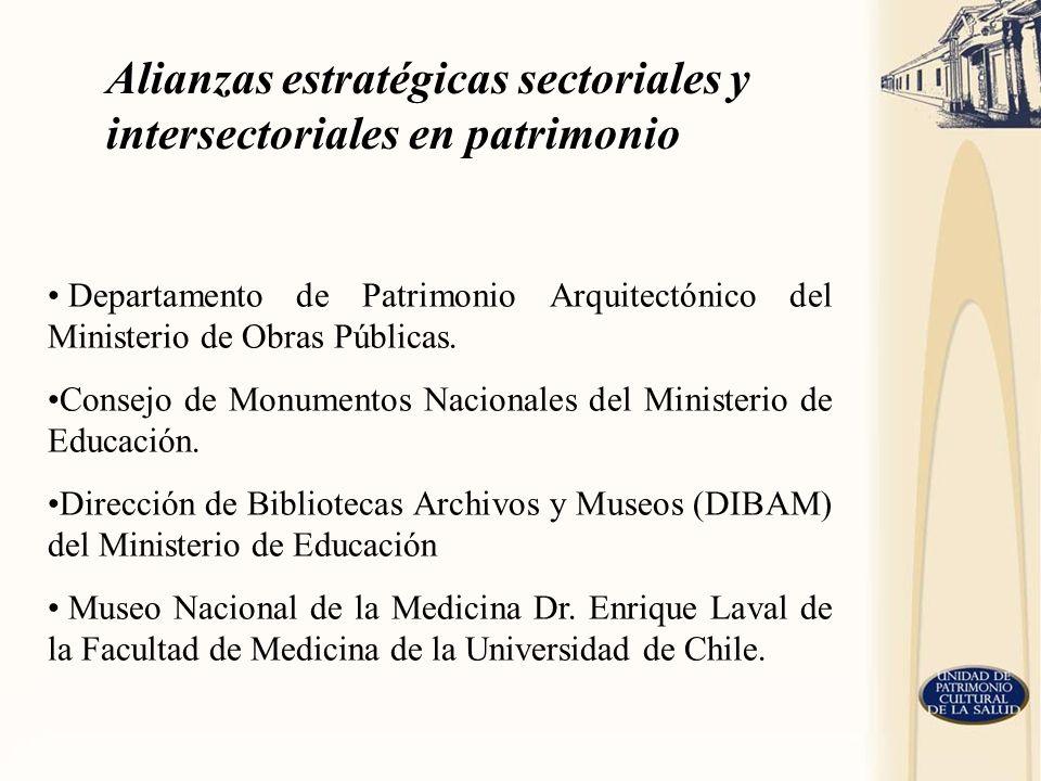 Departamento de Patrimonio Arquitectónico del Ministerio de Obras Públicas. Consejo de Monumentos Nacionales del Ministerio de Educación. Dirección de
