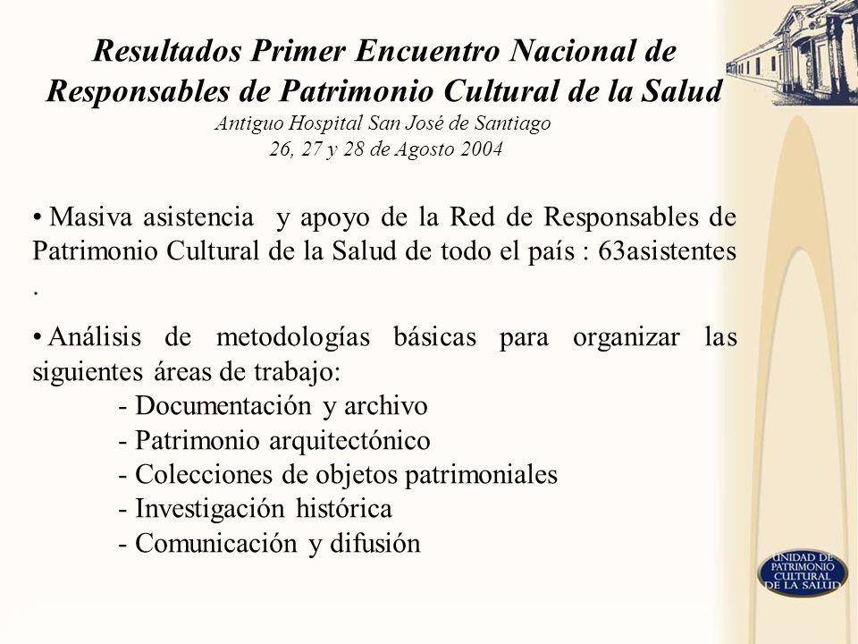 Resultados Primer Encuentro Nacional de Responsables de Patrimonio Cultural de la Salud Antiguo Hospital San José de Santiago 26, 27 y 28 de Agosto 20