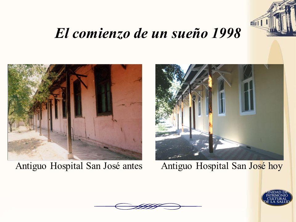 Antiguo Hospital San José antes El comienzo de un sueño 1998 Antiguo Hospital San José hoy
