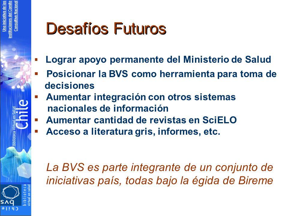 Desafíos Futuros Lograr apoyo permanente del Ministerio de Salud Posicionar la BVS como herramienta para toma de decisiones Aumentar integración con otros sistemas nacionales de información Aumentar cantidad de revistas en SciELO Acceso a literatura gris, informes, etc.