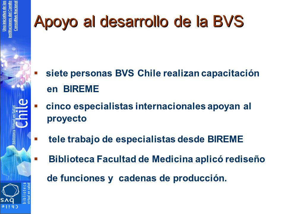 Apoyo al desarrollo de la BVS siete personas BVS Chile realizan capacitación en BIREME cinco especialistas internacionales apoyan al proyecto tele trabajo de especialistas desde BIREME Biblioteca Facultad de Medicina aplicó rediseño de funciones y cadenas de producción.