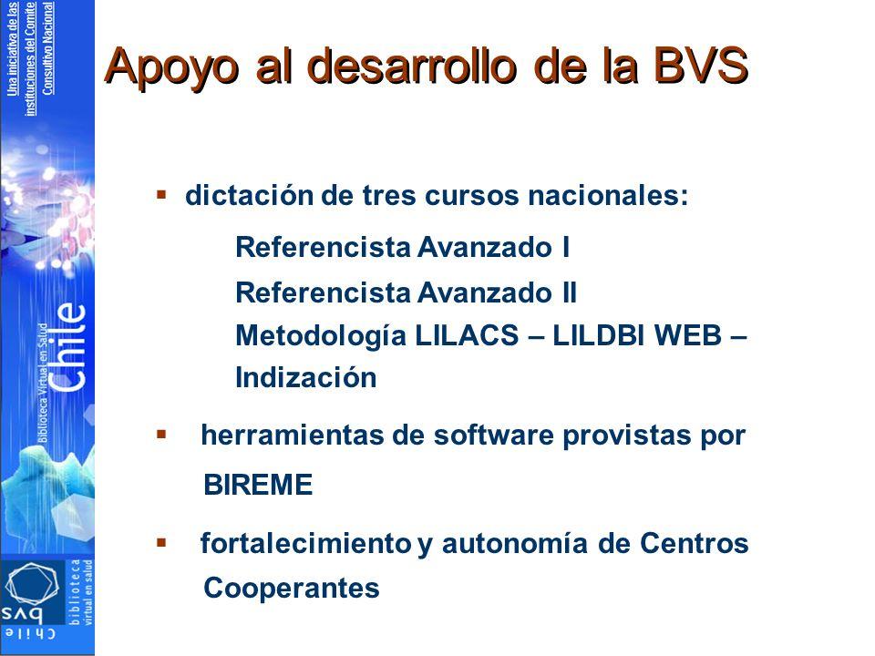 Apoyo al desarrollo de la BVS dictación de tres cursos nacionales: Referencista Avanzado I Referencista Avanzado II Metodología LILACS – LILDBI WEB –