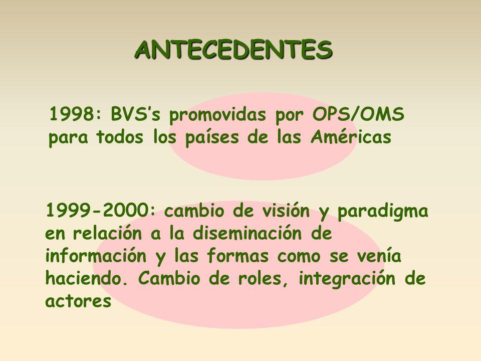 ANTECEDENTES 1998: BVSs promovidas por OPS/OMS para todos los países de las Américas 1999-2000: cambio de visión y paradigma en relación a la diseminación de información y las formas como se venía haciendo.