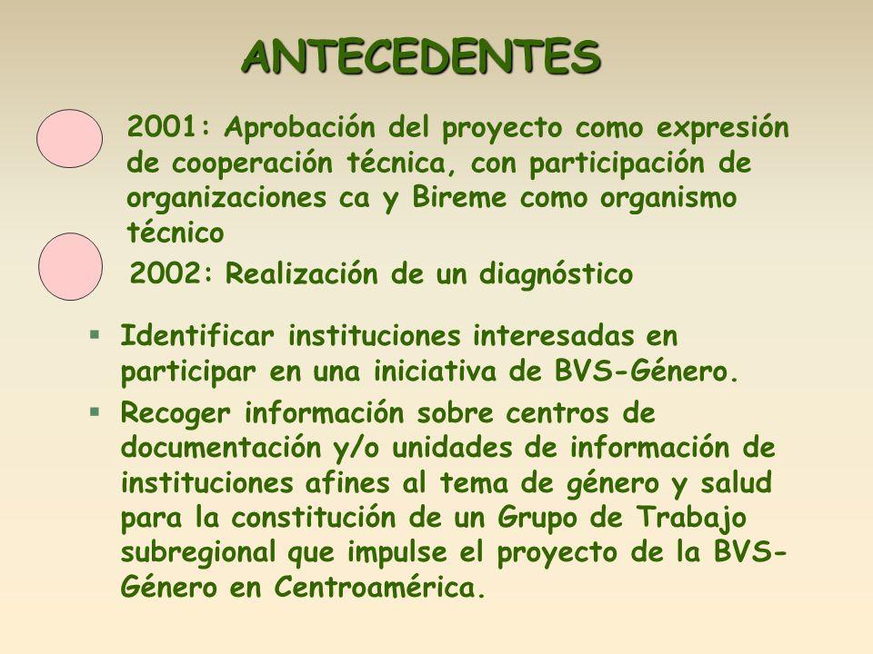 ANTECEDENTES 2001: Aprobación del proyecto como expresión de cooperación técnica, con participación de organizaciones ca y Bireme como organismo técni