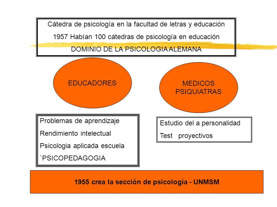 Cátedra de psicología en la facultad de letras y educación 1957 Habían 100 cátedras de psicología en educación DOMINIO DE LA PSICOLOGIA ALEMANA EDUCAD