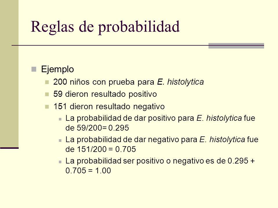 Reglas de probabilidad Ejemplo 200 niños con prueba para E. histolytica 59 dieron resultado positivo 151 dieron resultado negativo La probabilidad de