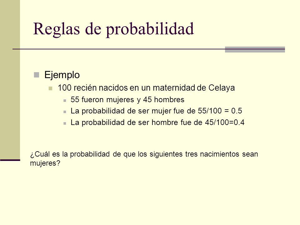 Reglas de probabilidad Ejemplo 100 recién nacidos en un maternidad de Celaya 55 fueron mujeres y 45 hombres La probabilidad de ser mujer fue de 55/100