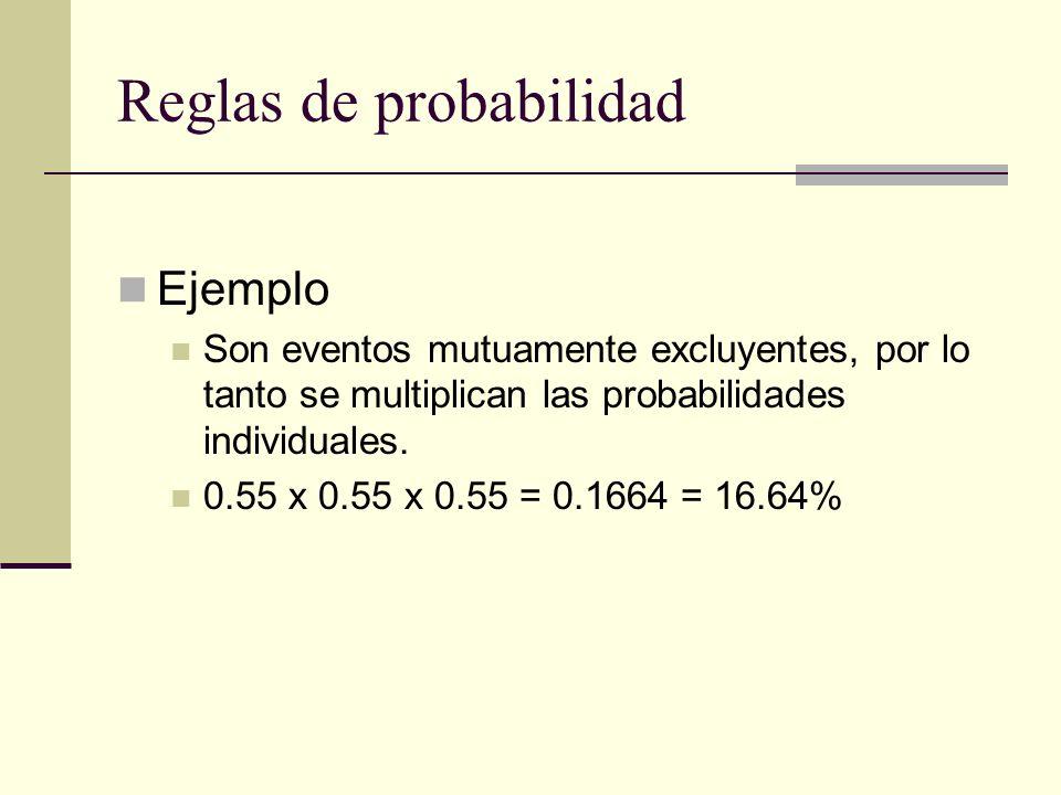 Reglas de probabilidad Ejemplo Son eventos mutuamente excluyentes, por lo tanto se multiplican las probabilidades individuales. 0.55 x 0.55 x 0.55 = 0