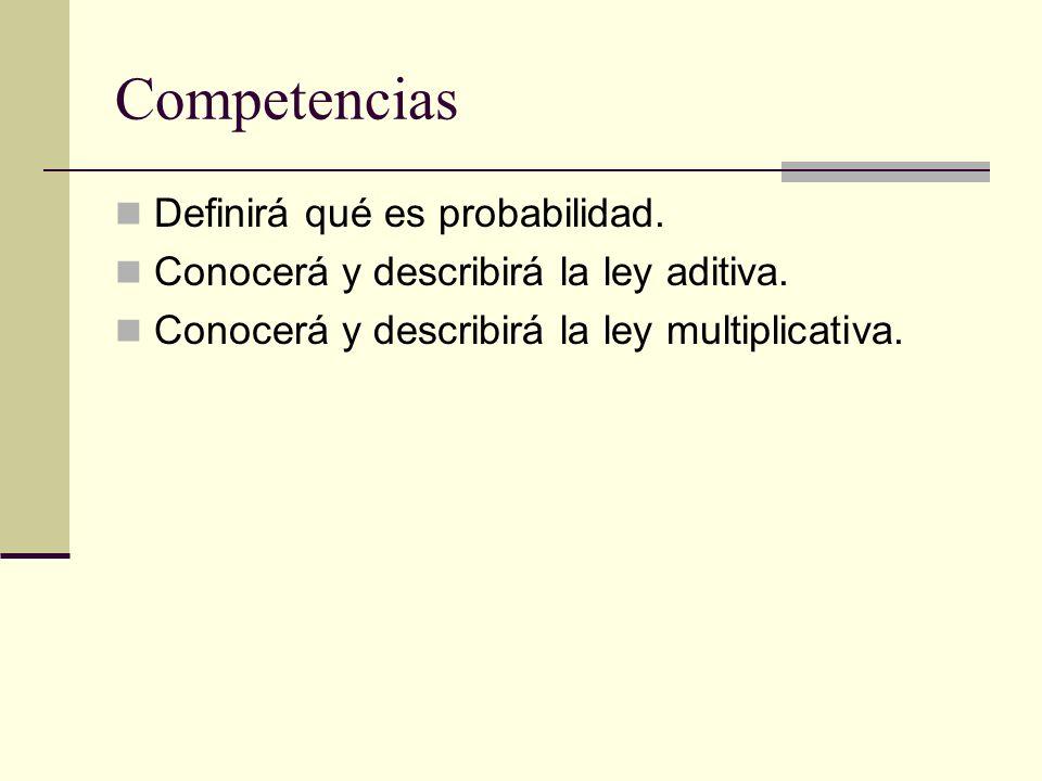 Competencias Definirá qué es probabilidad. Conocerá y describirá la ley aditiva. Conocerá y describirá la ley multiplicativa.