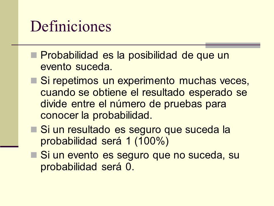 Definiciones Probabilidad es la posibilidad de que un evento suceda. Si repetimos un experimento muchas veces, cuando se obtiene el resultado esperado