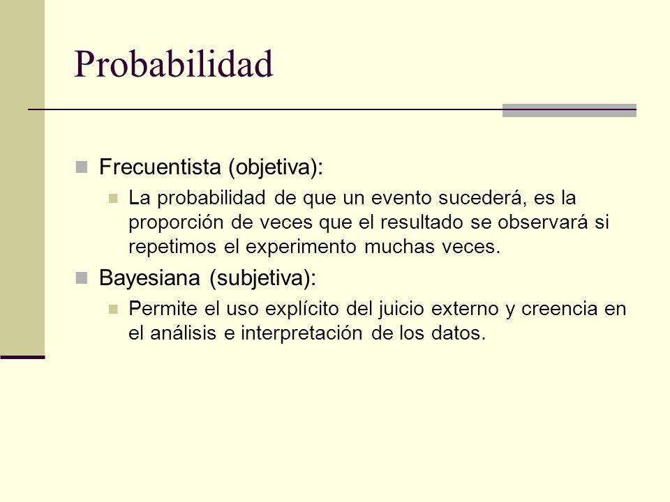 Probabilidad Frecuentista (objetiva): La probabilidad de que un evento sucederá, es la proporción de veces que el resultado se observará si repetimos