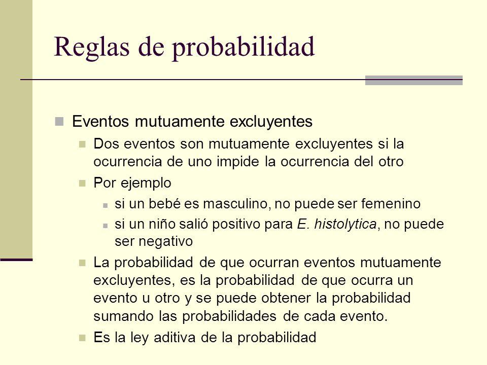 Reglas de probabilidad Eventos mutuamente excluyentes Dos eventos son mutuamente excluyentes si la ocurrencia de uno impide la ocurrencia del otro Por