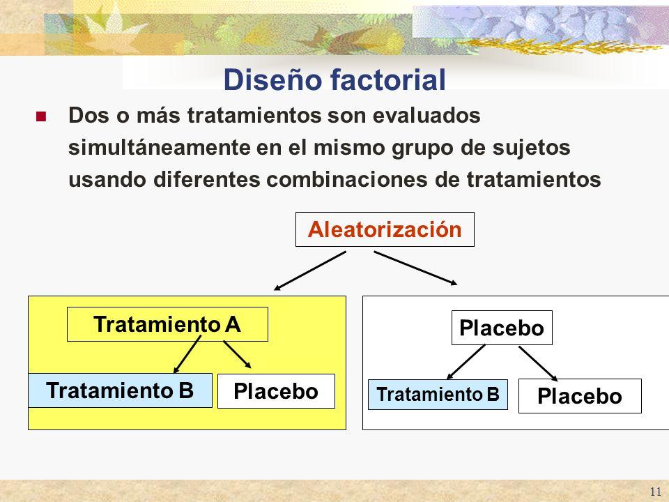 11 Diseño factorial Dos o más tratamientos son evaluados simultáneamente en el mismo grupo de sujetos usando diferentes combinaciones de tratamientos
