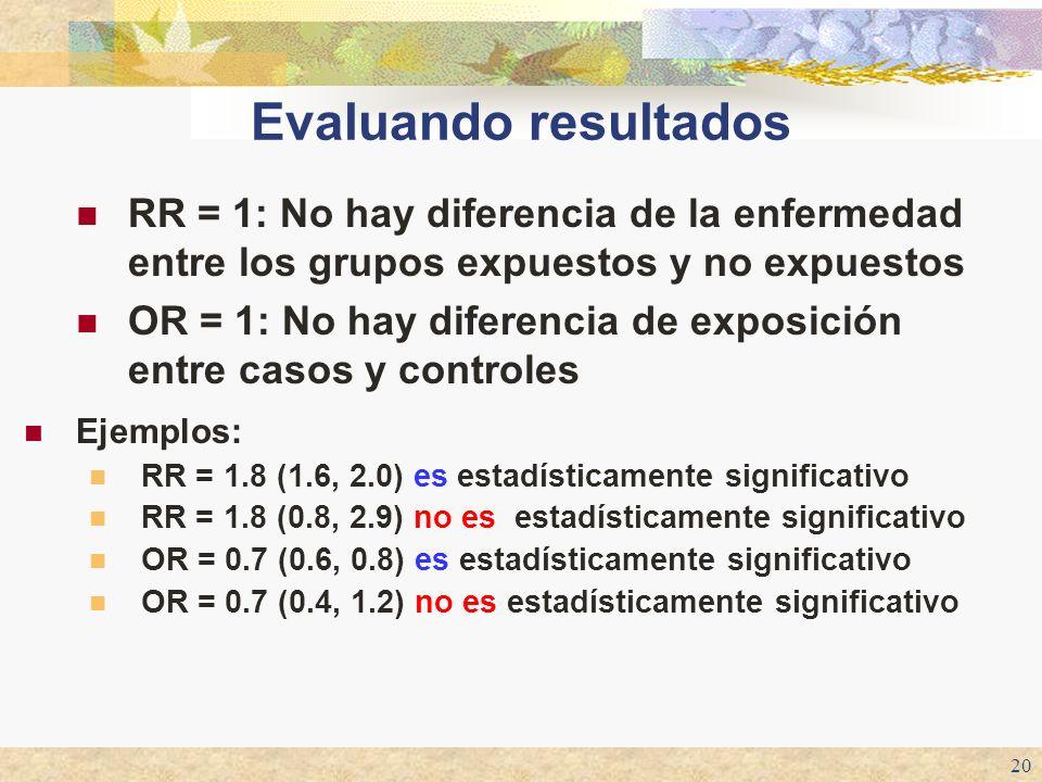 20 Evaluando resultados RR = 1: No hay diferencia de la enfermedad entre los grupos expuestos y no expuestos OR = 1: No hay diferencia de exposición e