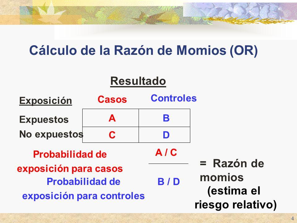 4 Cálculo de la Razón de Momios (OR) B / D Probabilidad de exposición para controles = Razón de momios A / C Probabilidad de exposición para casos Res