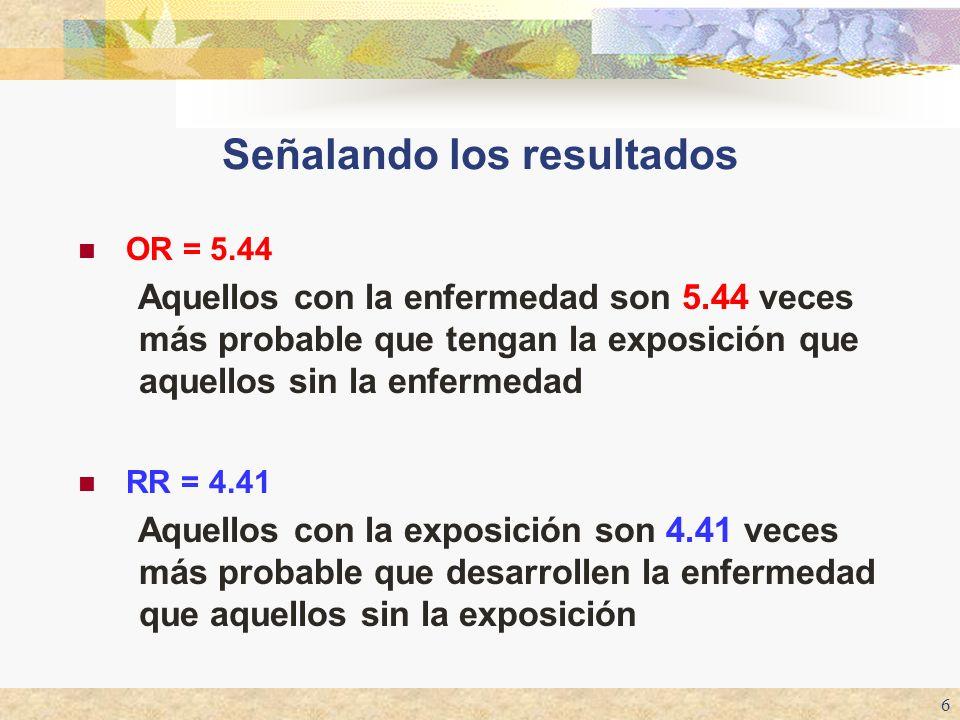 6 Señalando los resultados OR = 5.44 Aquellos con la enfermedad son 5.44 veces más probable que tengan la exposición que aquellos sin la enfermedad RR
