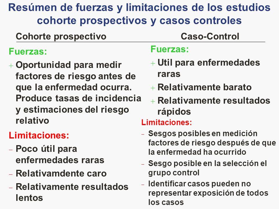 Resúmen de fuerzas y limitaciones de los estudios cohorte prospectivos y casos controles Limitaciones: Sesgos posibles en medición factores de riesgo