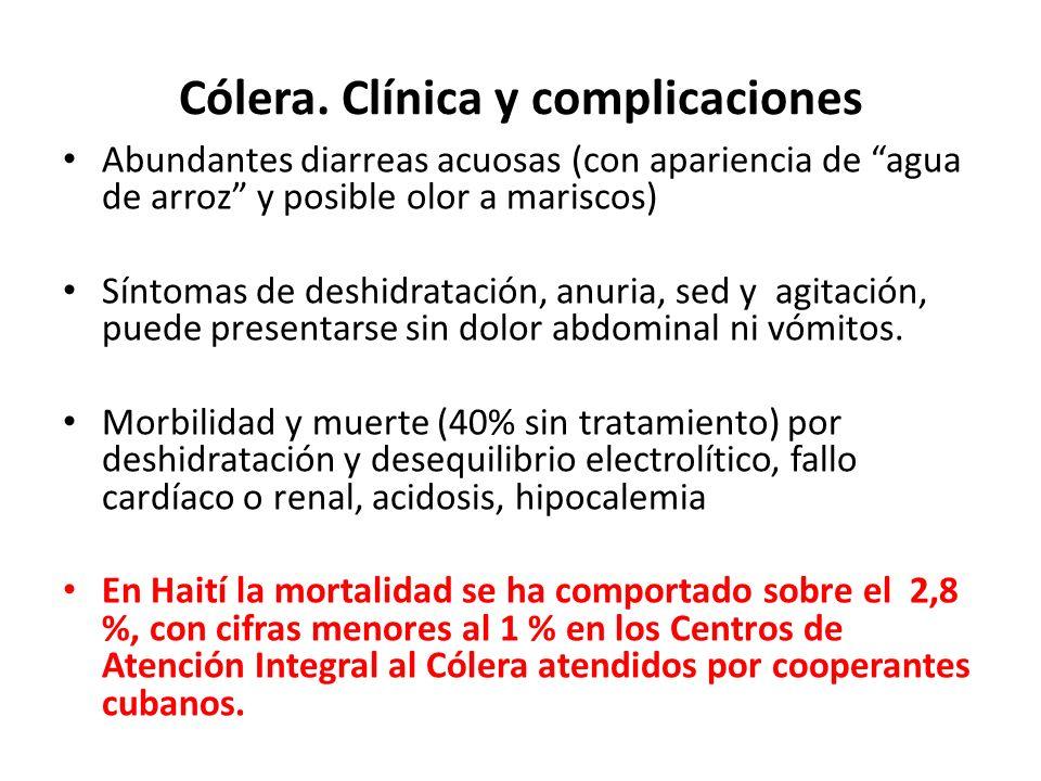 Cólera. Clínica y complicaciones Abundantes diarreas acuosas (con apariencia de agua de arroz y posible olor a mariscos) Síntomas de deshidratación, a